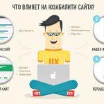 Юзабилити сайта — что такое, правила, основы