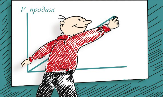 Юзабилити интернет-магазина: 12 хороших приемов