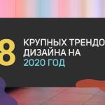 Тренды графического дизайна 2020